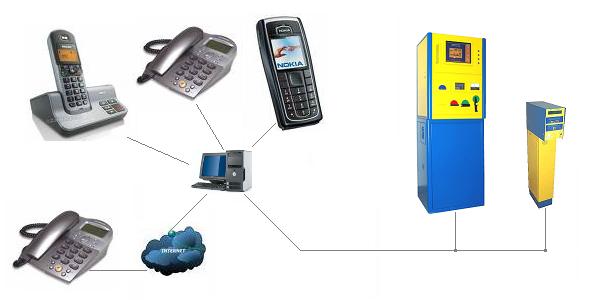 TecnoParkInterfonoVoip01[1]